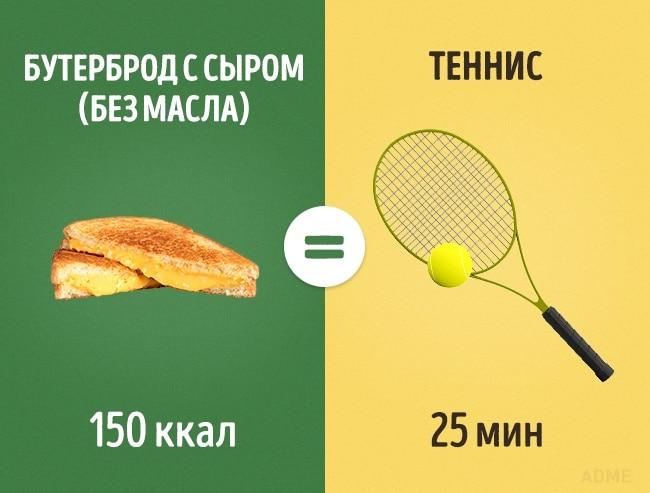 """От спорта и тренировок вес не уходит: """"почему я занимаюсь спортом, но не худею"""""""