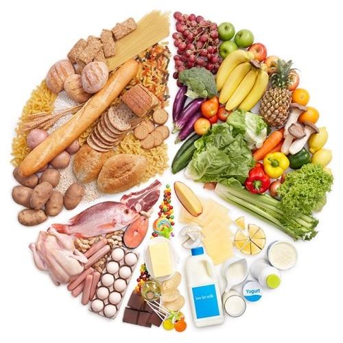 Хочешь похудеть — не ешь углеводы