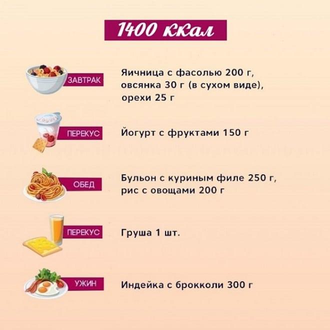 Гречневая диета  меню отзывы и результаты  Диеты для