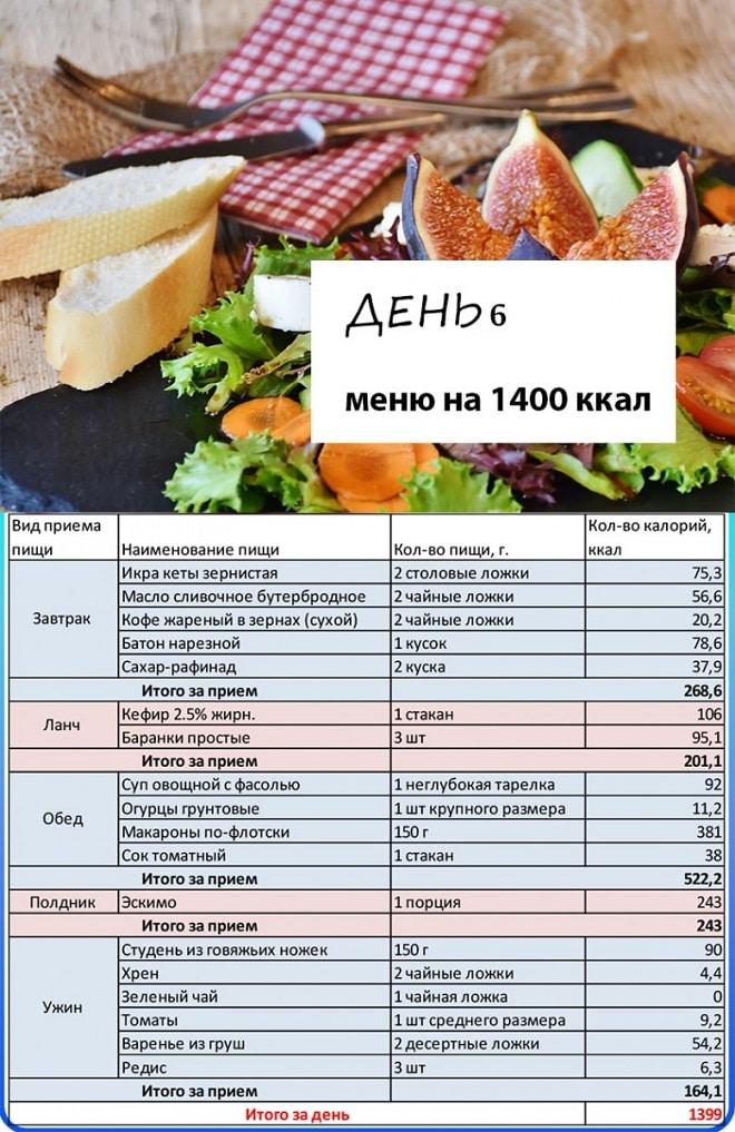 Худеем вкусно: летнее меню на 1400 калорий в день
