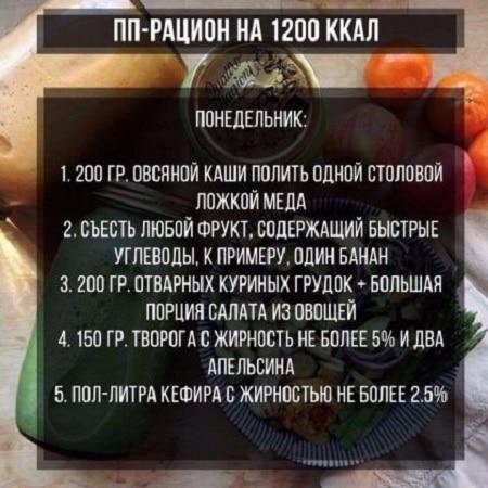 215811240eb9 Для сладкоежек из простых и дешевых продуктов питания  меню на 1200 калорий  в день с