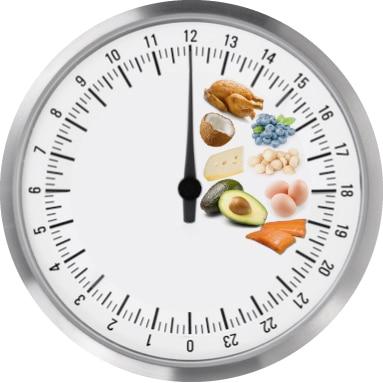 Аутофагия - как правильно голодать: периодическое интервальное голодание