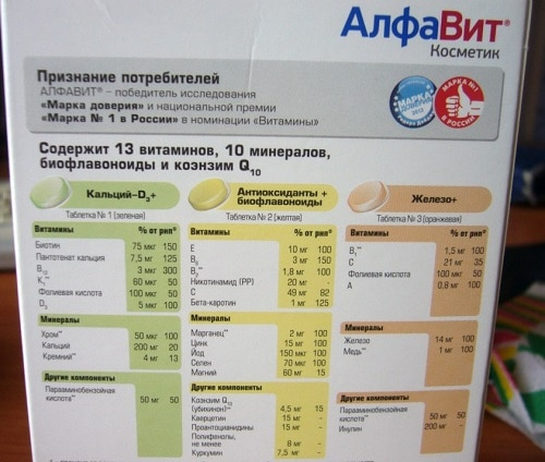 49 недорогих витаминов: эффективные добавки для здоровья всей семьи
