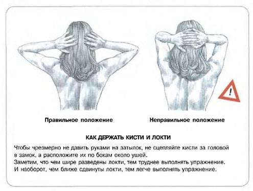 Упражнения на пресс/для пресса, эффективные упражнения для пресса для мужчин, девушек и женщин, пресс живота