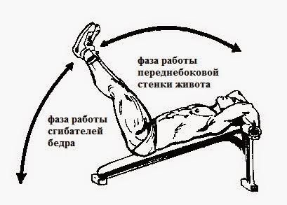 Простая схема для вязания крючком для начинающих с описанием