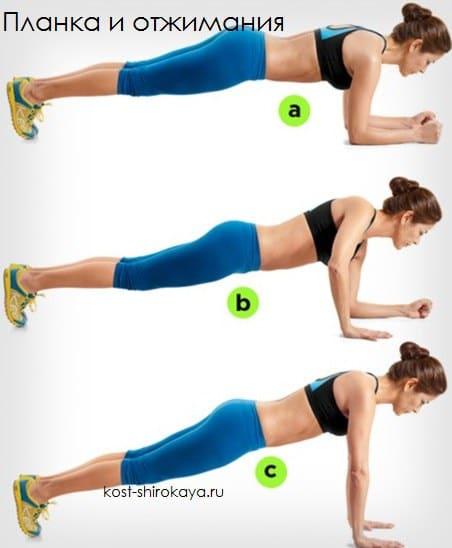Упражнение планка, фото упражнения планки, как правильно делать упражнение планка, польза планки, упражнение для пресса