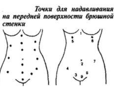 Массаж для похудения живота и боков: почему НЕ помогает худеть и убирать целлюлит?