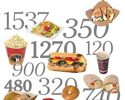 Почему не работает подсчет кбжу: как правильно считать калории, чтобы точно похудеть - 6 секретов подробно с конкретными примерами