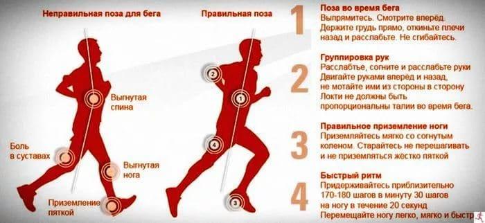 Колет в боку при беге,во время бега колет бок,колет бок после бега,что делать,чтобы не кололо в боку при беге