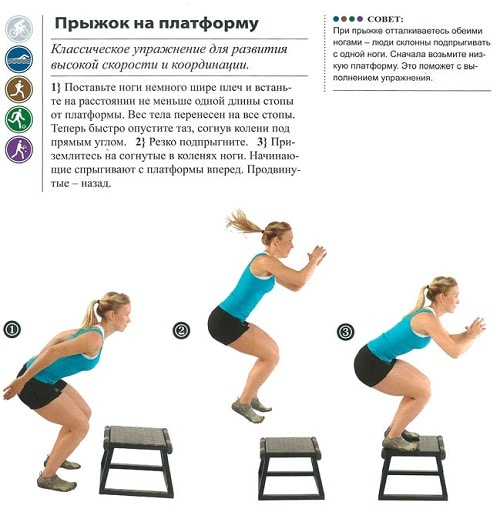 Как накачать попу в домашних условиях: 8 супер упражнений + пошаговая стратегия