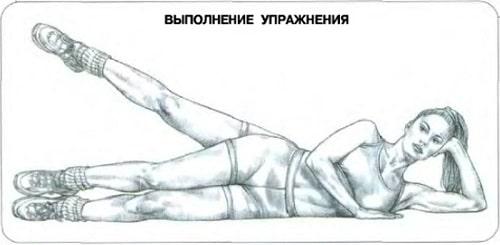 Одно из самых эффективных упражнений на ягодицы: махи ногами - 10 видов