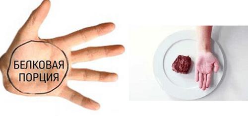 Похудение - белки