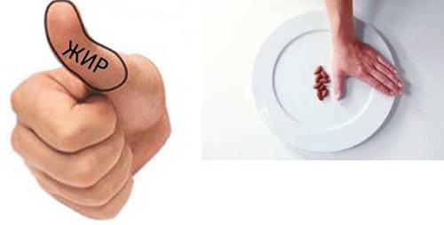 Похудение - жиры