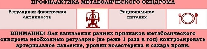 метаболический симптом,клинические рекомендации,лечение