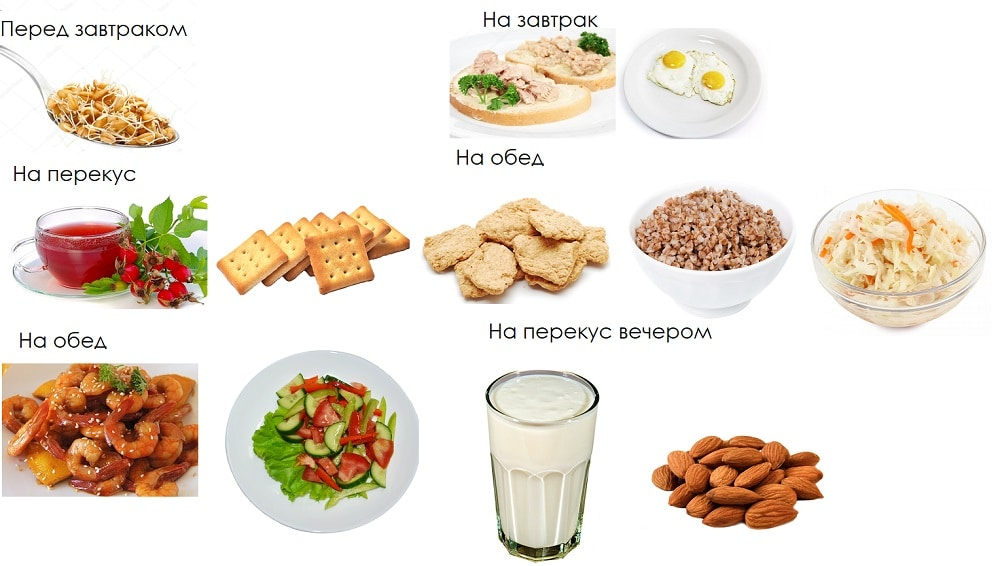Здоровое питание для тех, кому за 50: четкая инструкция из 3 шагов - как питаются долгожители?