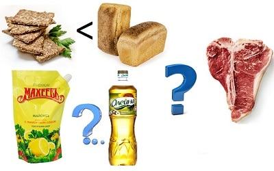 Почему для похудения лучше есть картошку, а не кашу и еще 6 мифов о правильном питании на диете