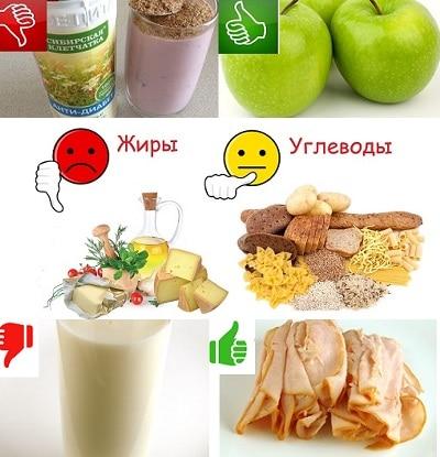 Как Утолить Голод Если На Диете. 10 способов обмануть голод во время диеты