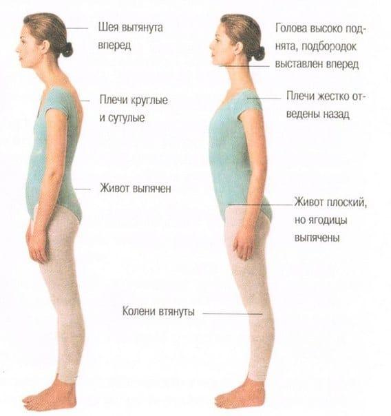 2 эффективных упражнения для обладателей большого живота по Бубновскому