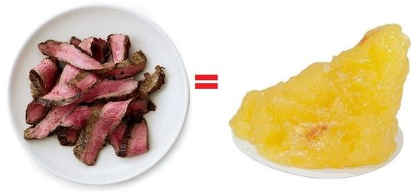 Как еда превращается в жир: нет, углеводы и сахар не идут в жир - 6 мифов