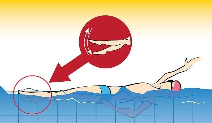 4 пункта вреда плаванья для головы, шеи и спины: почему бассейн многим не облегчает, а усугубляет боль?