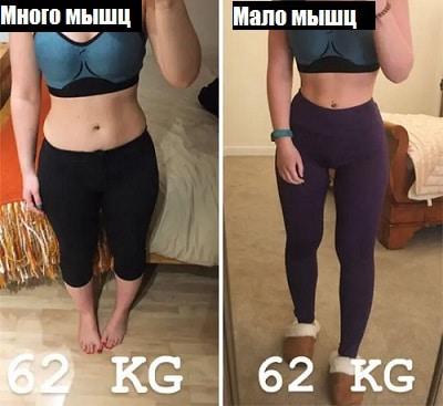 """Миф года: """"мышцы сжигают намного больше калорий, чем жир"""""""