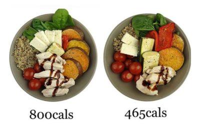 Одинаковы ли калории из торта и гречи?